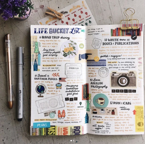 Bullet Journal Ideas:Bucket List