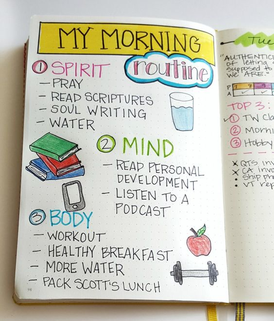 Bullet Journal Ideas:Morning Routine