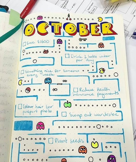 Bullet Journal Ideas:Packman