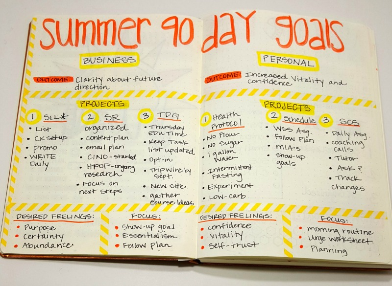 Bullet Journal Ideas:90 Day Goals